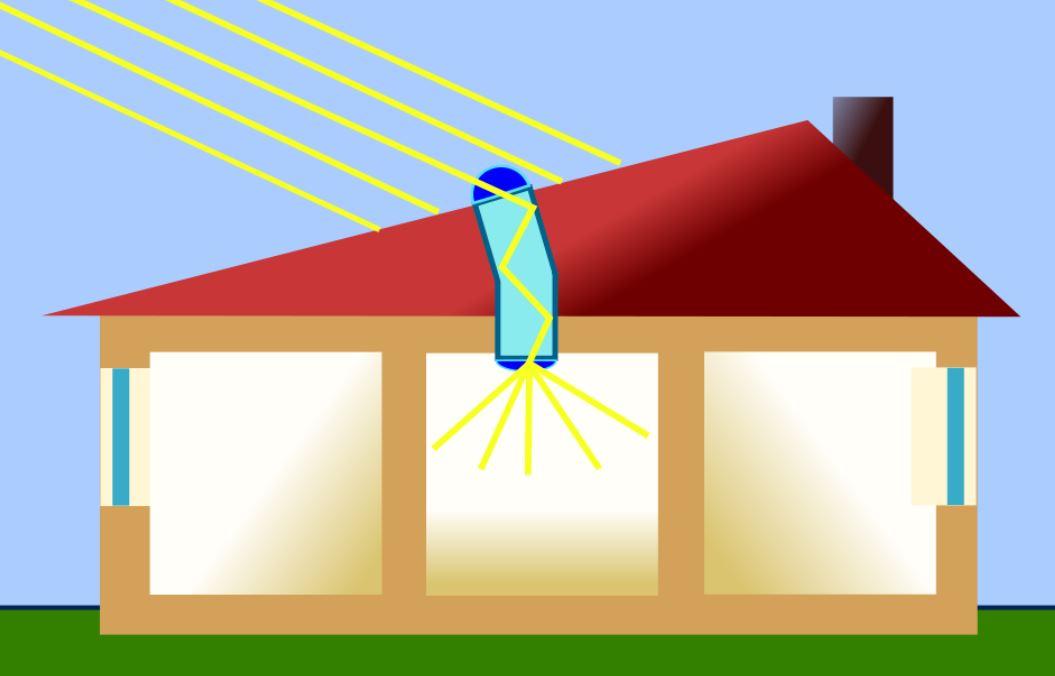 Solar Tube Lighting