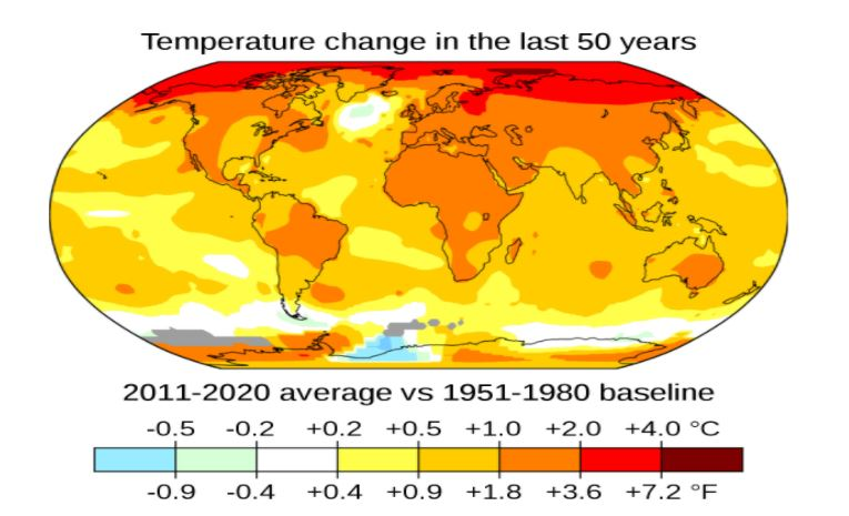 Climate change and its changes in the last 50 years.