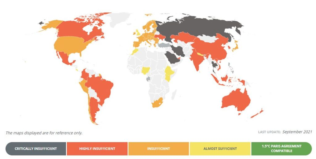 Climate action by different countries