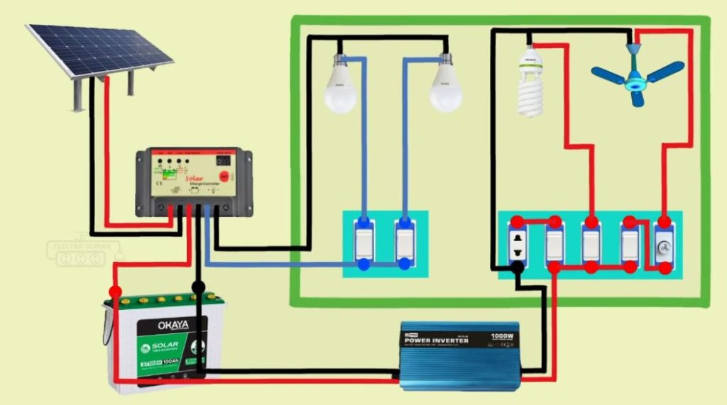 Solar panel wiring connection in house wiring diagram
